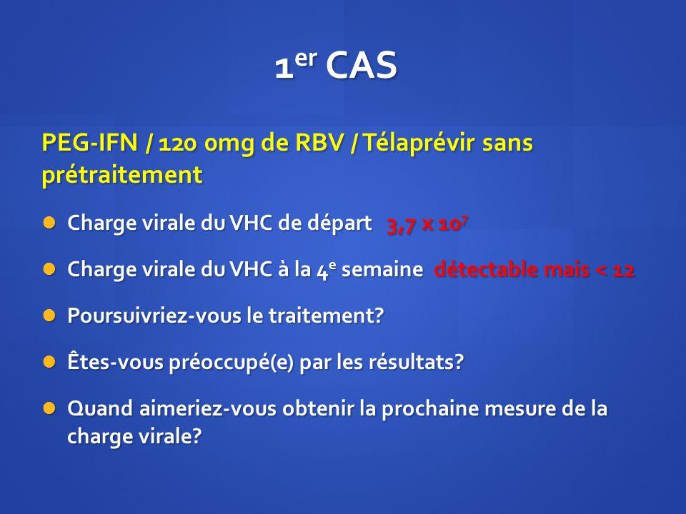 1 er CAS PEG-IFN / 120 0mg de RBV / Télaprévir sans prétraitement Charge virale du VHC de départ 3,7 x 10 7 Charge virale du VHC de départ 3,7 x 10 7