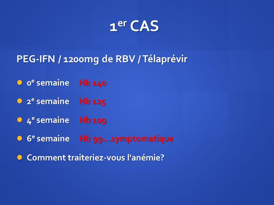 1 er CAS PEG-IFN / 1200mg de RBV / Télaprévir 0 e semaine Hb 140 0 e semaine Hb 140 2 e semaine Hb 125 2 e semaine Hb 125 4 e semaine Hb 109 4 e semai