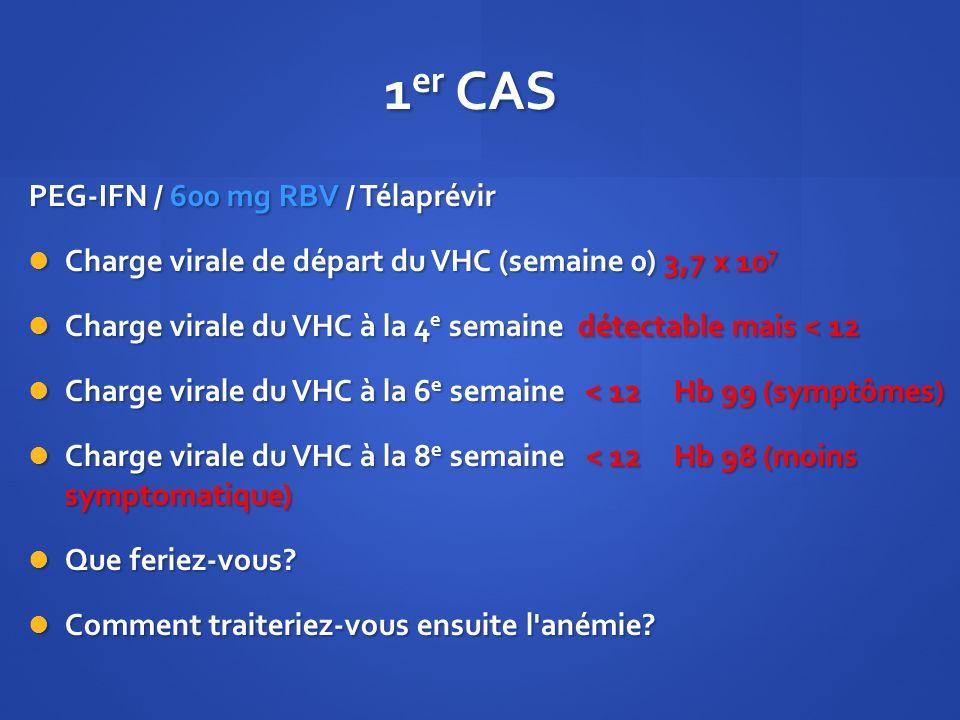 1 er CAS PEG-IFN / 600 mg RBV / Télaprévir Charge virale de départ du VHC (semaine 0) 3,7 x 10 7 Charge virale de départ du VHC (semaine 0) 3,7 x 10 7