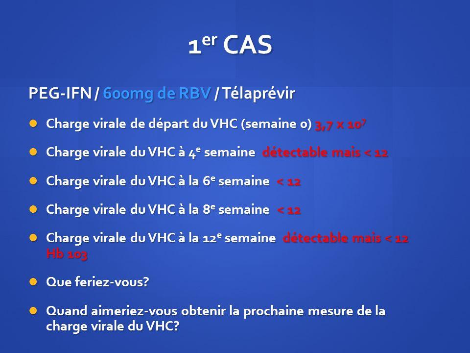 1 er CAS PEG-IFN / 600mg de RBV / Télaprévir Charge virale de départ du VHC (semaine 0) 3,7 x 10 7 Charge virale de départ du VHC (semaine 0) 3,7 x 10