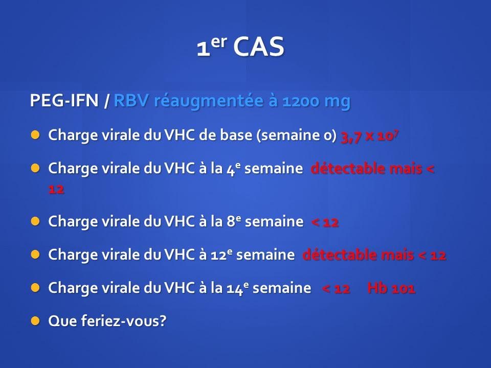 1 er CAS PEG-IFN / RBV réaugmentée à 1200 mg Charge virale du VHC de base (semaine 0) 3,7 x 10 7 Charge virale du VHC de base (semaine 0) 3,7 x 10 7 C