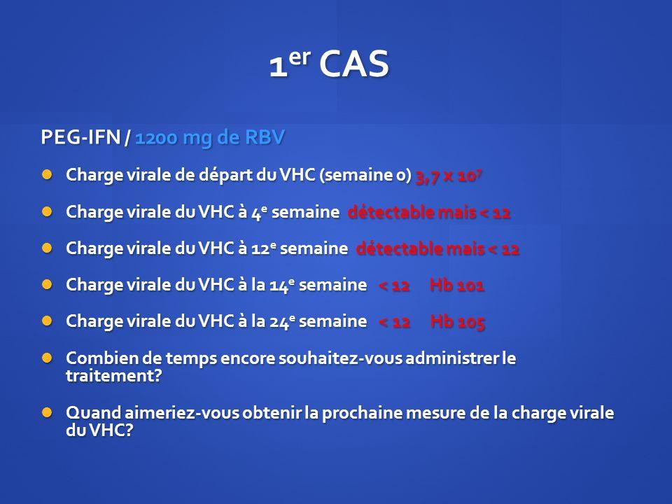 1 er CAS PEG-IFN / 1200 mg de RBV PEG-IFN / 1200 mg de RBV Charge virale de départ du VHC (semaine 0) 3,7 x 10 7 Charge virale de départ du VHC (semai