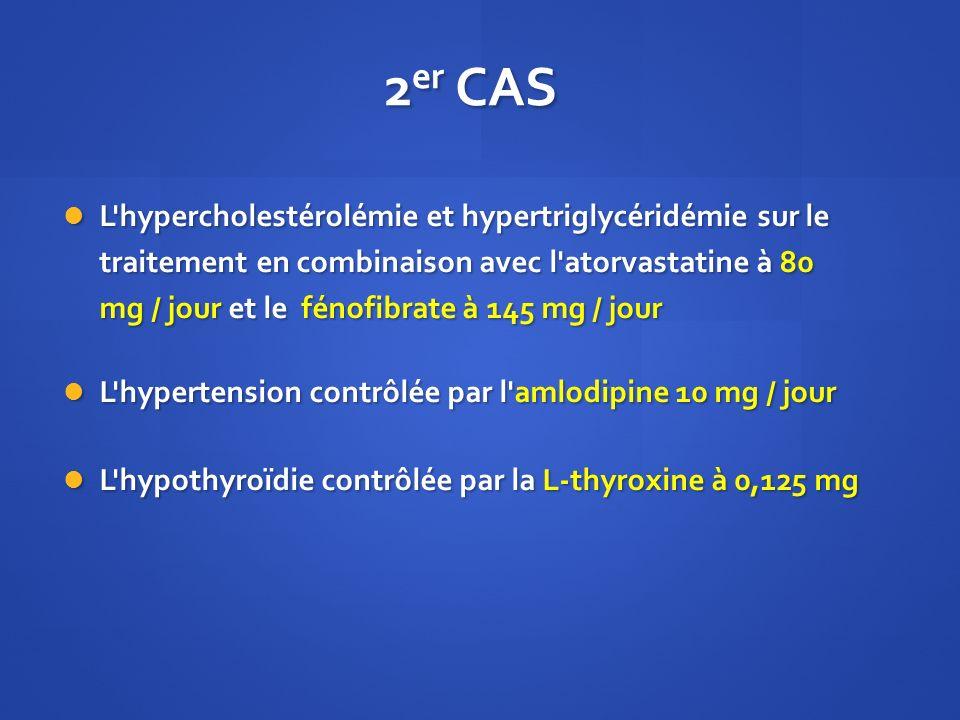 2 er CAS L'hypercholestérolémie et hypertriglycéridémie sur le traitement en combinaison avec l'atorvastatine à 80 mg / jour et le fénofibrate à 145 m