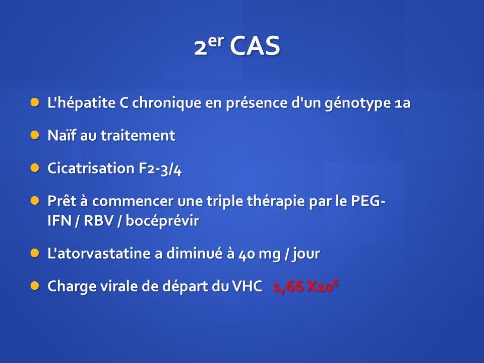 2 er CAS L'hépatite C chronique en présence d'un génotype 1a L'hépatite C chronique en présence d'un génotype 1a Naïf au traitement Naïf au traitement