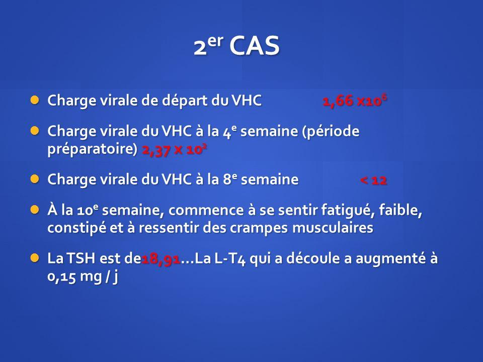 2 er CAS Charge virale de départ du VHC 1,66 x10 6 Charge virale de départ du VHC 1,66 x10 6 Charge virale du VHC à la 4 e semaine (période préparatoi