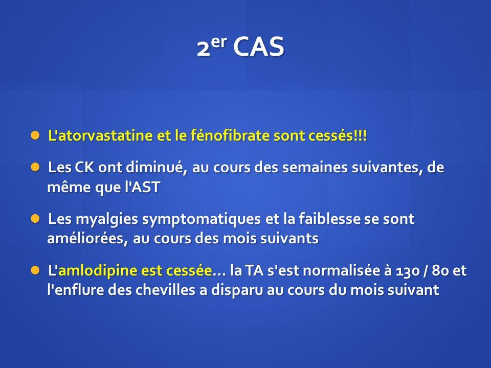 2 er CAS L'atorvastatine et le fénofibrate sont cessés!!! L'atorvastatine et le fénofibrate sont cessés!!! Les CK ont diminué, au cours des semaines s