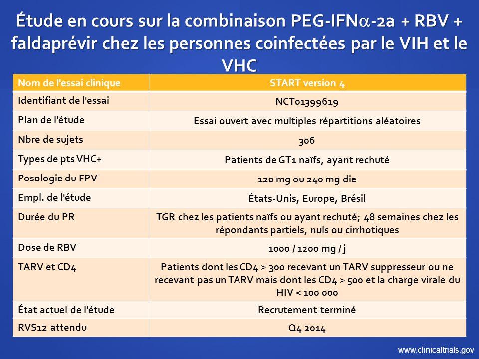 Étude en cours sur la combinaison PEG-IFN -2a + RBV + faldaprévir chez les personnes coinfectées par le VIH et le VHC Nom de l'essai clinique START ve