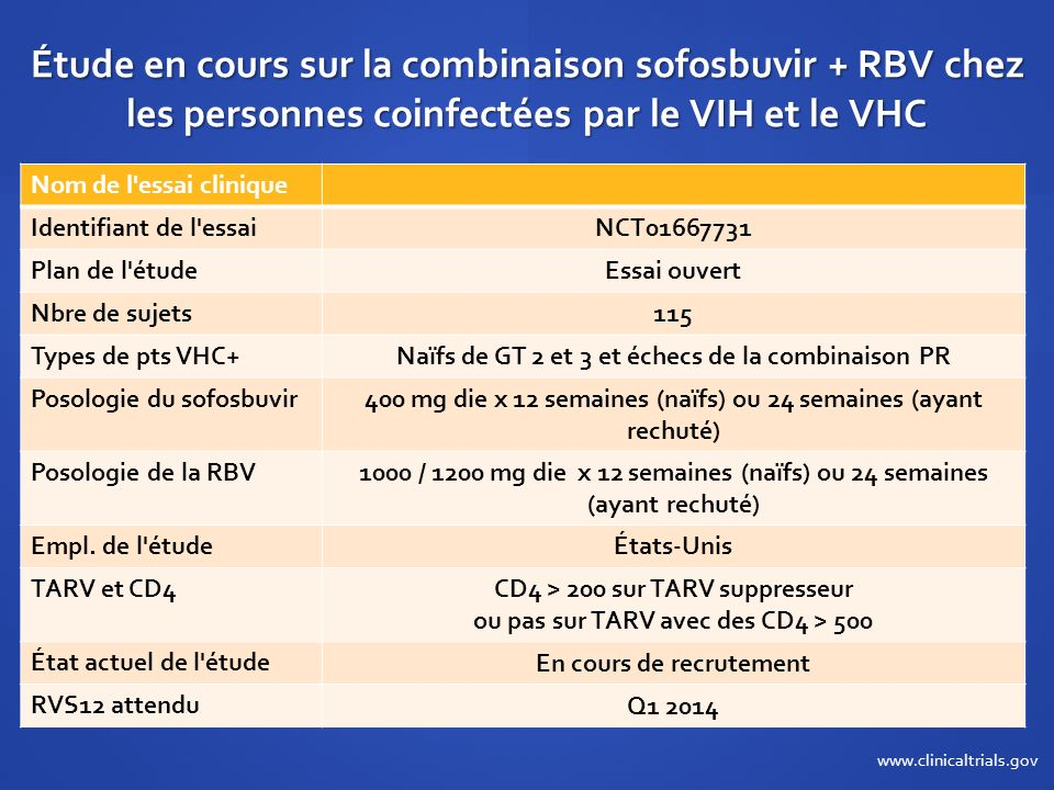 Étude en cours sur la combinaison sofosbuvir + RBV chez les personnes coinfectées par le VIH et le VHC Nom de l'essai clinique Identifiant de l'essai