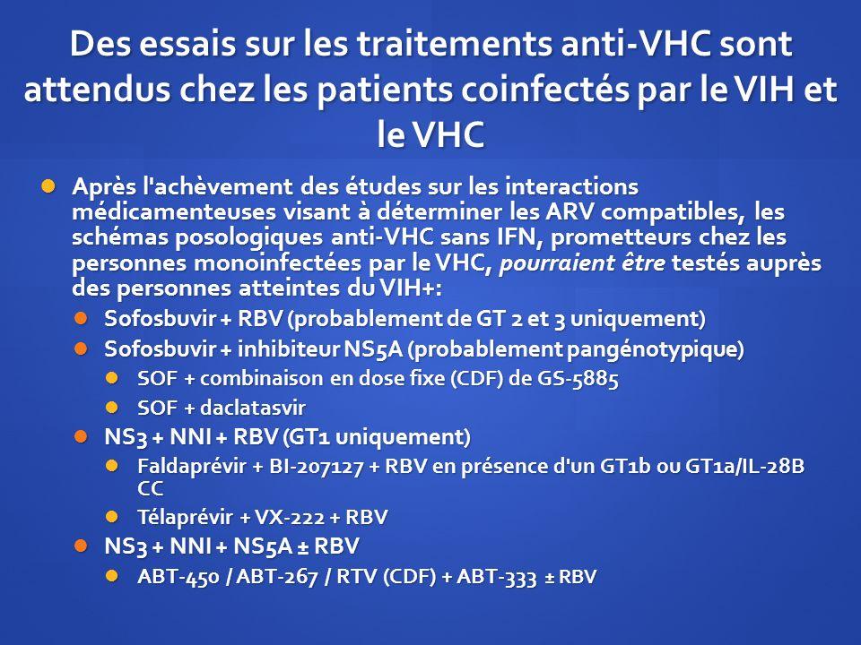 Des essais sur les traitements anti-VHC sont attendus chez les patients coinfectés par le VIH et le VHC Après l'achèvement des études sur les interact