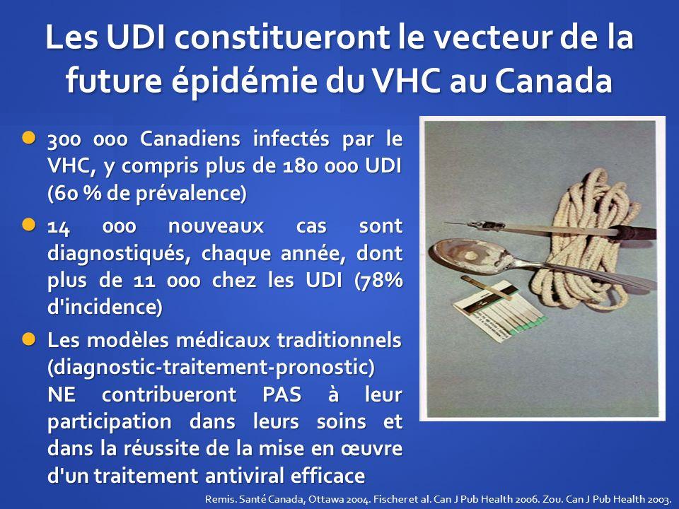 Les UDI constitueront le vecteur de la future épidémie du VHC au Canada 300 000 Canadiens infectés par le VHC, y compris plus de 180 000 UDI (60 % de