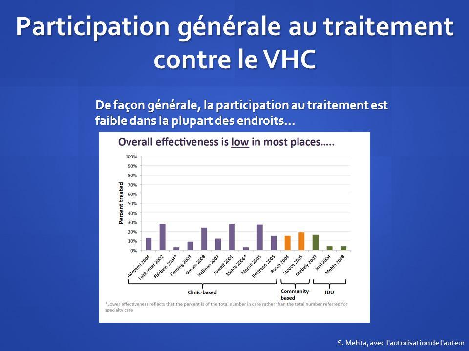 Participation générale au traitement contre le VHC S. Mehta, avec l'autorisation de l'auteur De façon générale, la participation au traitement est fai