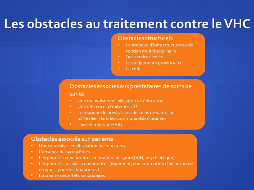 Les obstacles au traitement contre le VHC Obstacles associés aux patients Une mauvaise sensibilisation ou éducation L'absence de symptômes Les priorit