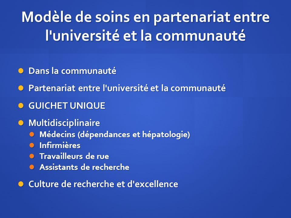 Modèle de soins en partenariat entre l'université et la communauté Dans la communauté Dans la communauté Partenariat entre l'université et la communau