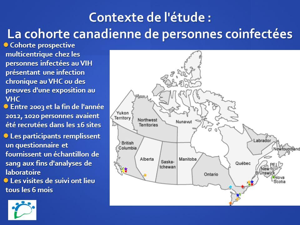 Contexte de l'étude : La cohorte canadienne de personnes coinfectées Cohorte prospective multicentrique chez les personnes infectées au VIH présentant