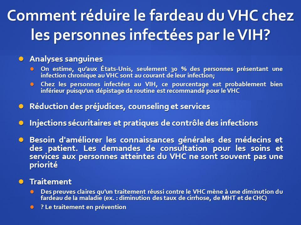 Comment réduire le fardeau du VHC chez les personnes infectées par le VIH? Analyses sanguines Analyses sanguines On estime, quaux États-Unis, seulemen