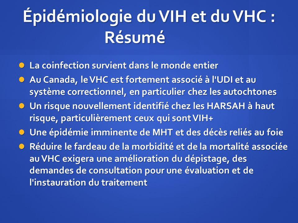 Épidémiologie du VIH et du VHC : Résumé La coinfection survient dans le monde entier La coinfection survient dans le monde entier Au Canada, le VHC es
