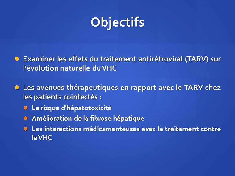 Objectifs Examiner les effets du traitement antirétroviral (TARV) sur l'évolution naturelle du VHC Examiner les effets du traitement antirétroviral (T