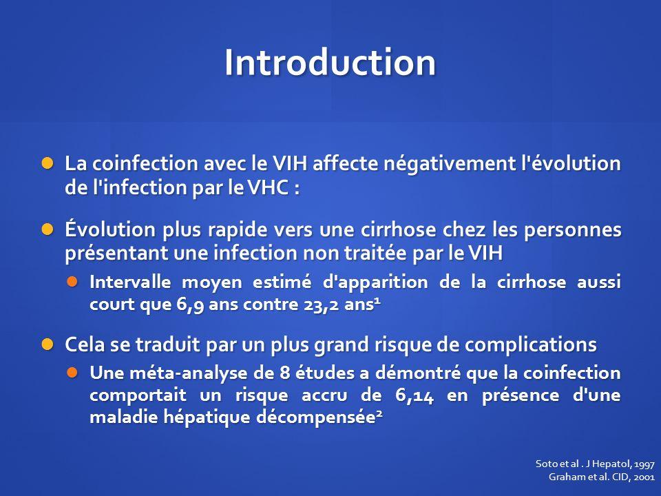 Introduction La coinfection avec le VIH affecte négativement l'évolution de l'infection par le VHC : La coinfection avec le VIH affecte négativement l