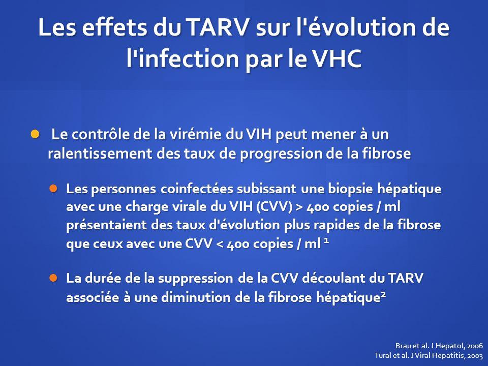 Les effets du TARV sur l'évolution de l'infection par le VHC Le contrôle de la virémie du VIH peut mener à un ralentissement des taux de progression d