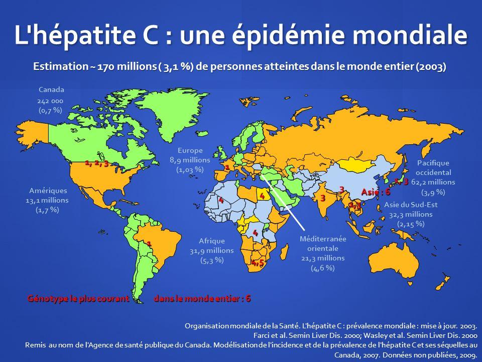 L'hépatite C : une épidémie mondiale Estimation ~ 170 millions ( 3,1 %) de personnes atteintes dans le monde entier (2003) 1, 2, 3 1 1, 3 1,3 1 dans l