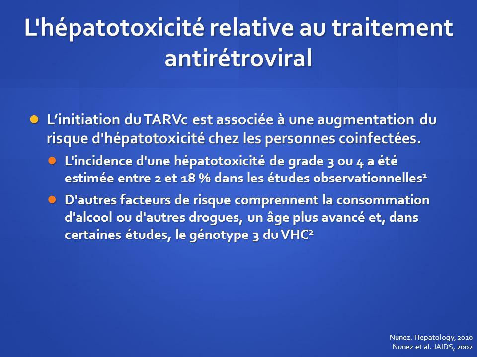 L'hépatotoxicité relative au traitement antirétroviral Linitiation du TARVc est associée à une augmentation du risque d'hépatotoxicité chez les person