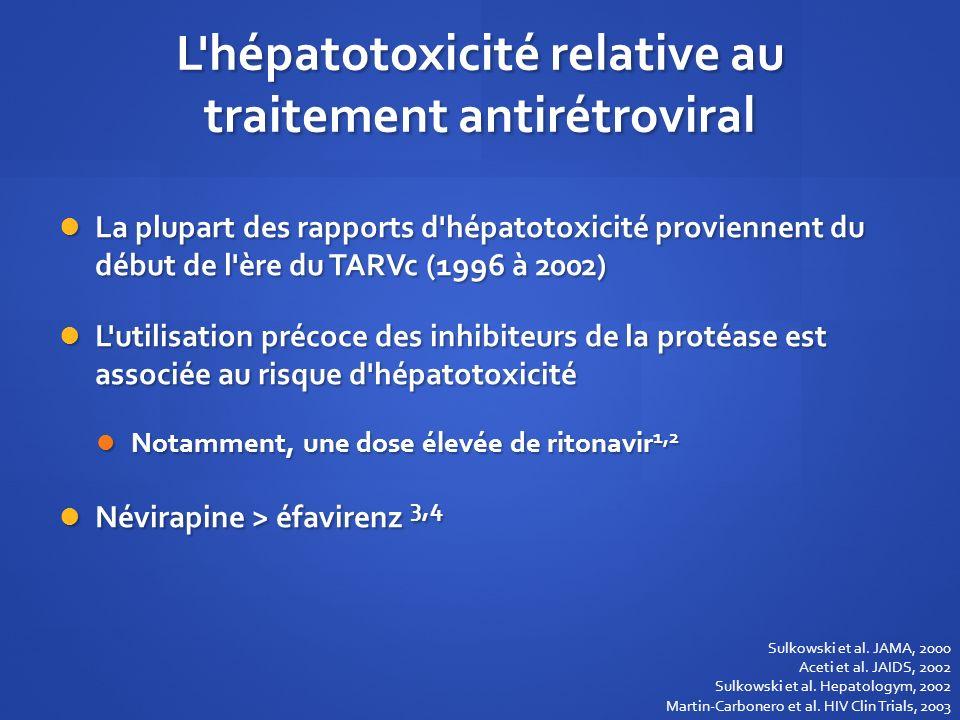 L'hépatotoxicité relative au traitement antirétroviral La plupart des rapports d'hépatotoxicité proviennent du début de l'ère du TARVc (1996 à 2002) L