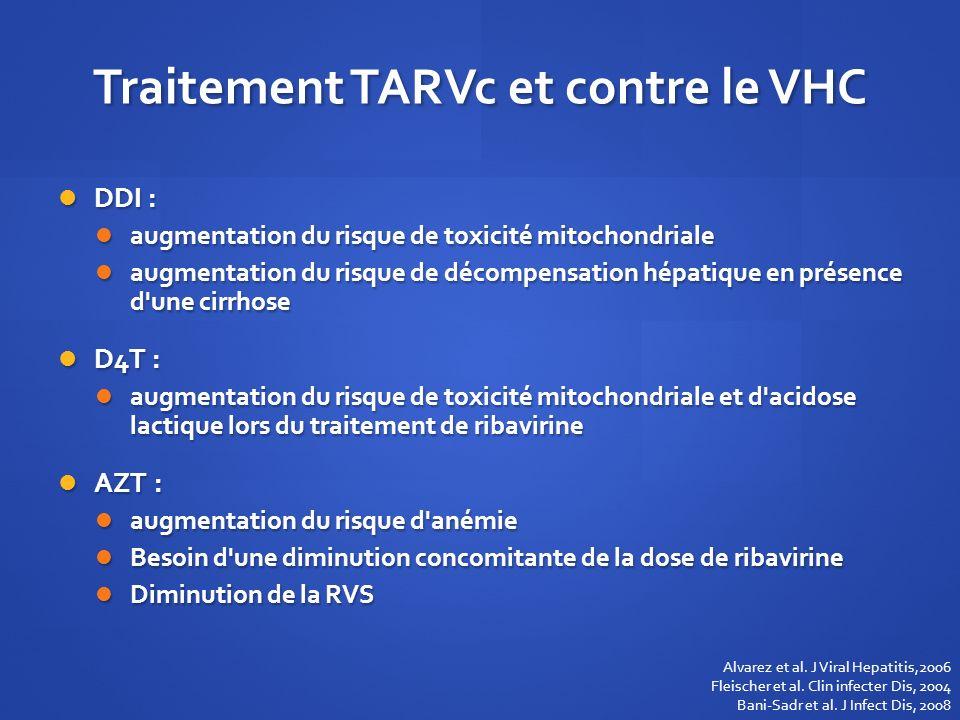 Traitement TARVc et contre le VHC DDI : DDI : augmentation du risque de toxicité mitochondriale augmentation du risque de toxicité mitochondriale augm