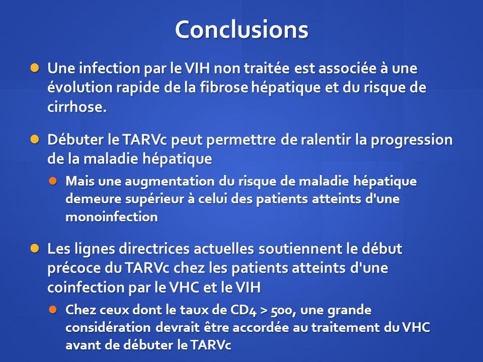 Conclusions Une infection par le VIH non traitée est associée à une évolution rapide de la fibrose hépatique et du risque de cirrhose. Une infection p