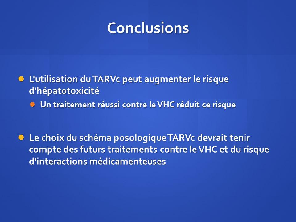 Conclusions L'utilisation du TARVc peut augmenter le risque d'hépatotoxicité L'utilisation du TARVc peut augmenter le risque d'hépatotoxicité Un trait