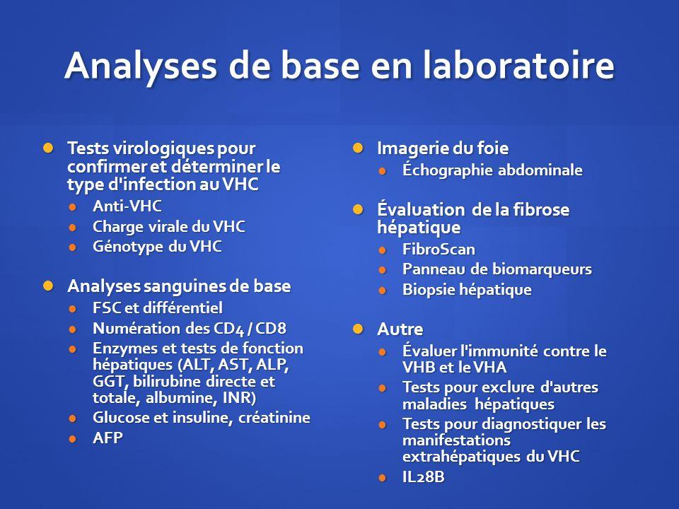 Analyses de base en laboratoire Tests virologiques pour confirmer et déterminer le type d'infection au VHC Tests virologiques pour confirmer et déterm