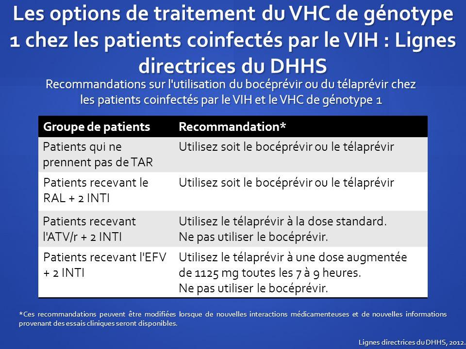 Les options de traitement du VHC de génotype 1 chez les patients coinfectés par le VIH : Lignes directrices du DHHS Recommandations sur l'utilisation