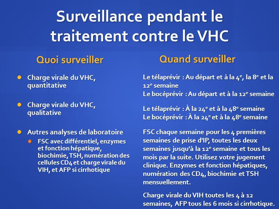 Surveillance pendant le traitement contre le VHC Quoi surveiller Charge virale du VHC, quantitative Charge virale du VHC, qualitative Autres analyses