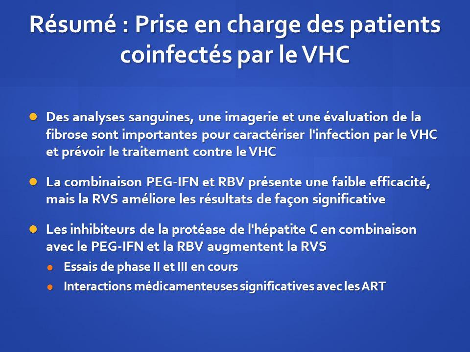 Résumé : Prise en charge des patients coinfectés par le VHC Des analyses sanguines, une imagerie et une évaluation de la fibrose sont importantes pour