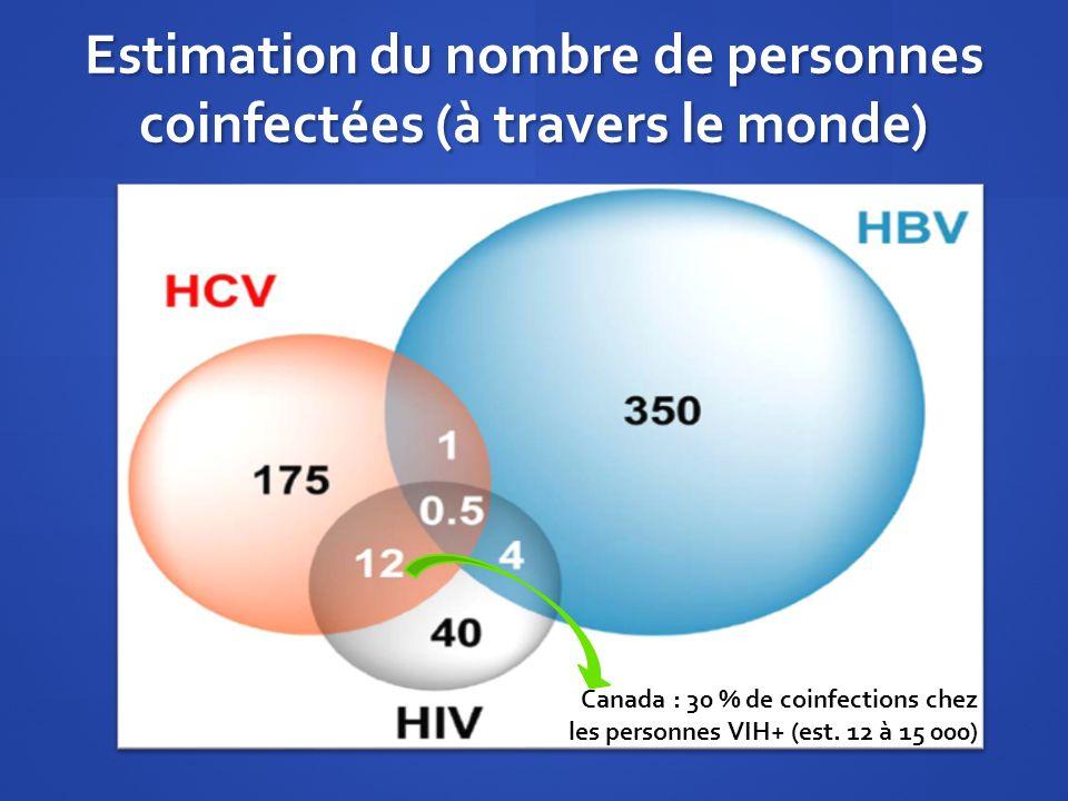 Estimation du nombre de personnes coinfectées (à travers le monde) Canada : 30 % de coinfections chez les personnes VIH+ (est. 12 à 15 000)