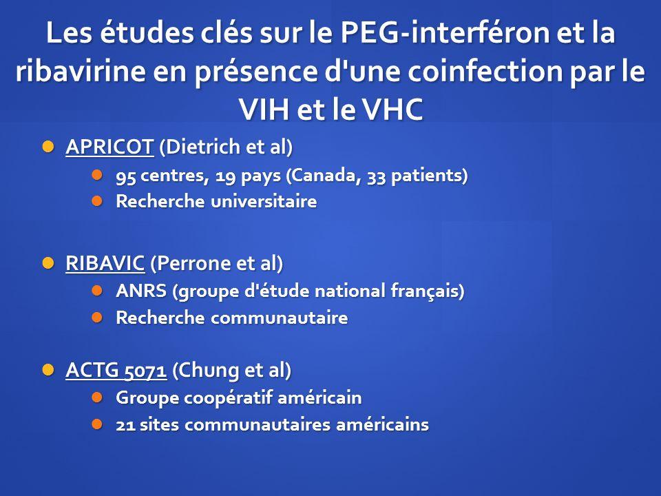 Les études clés sur le PEG-interféron et la ribavirine en présence d'une coinfection par le VIH et le VHC APRICOT (Dietrich et al) APRICOT (Dietrich e