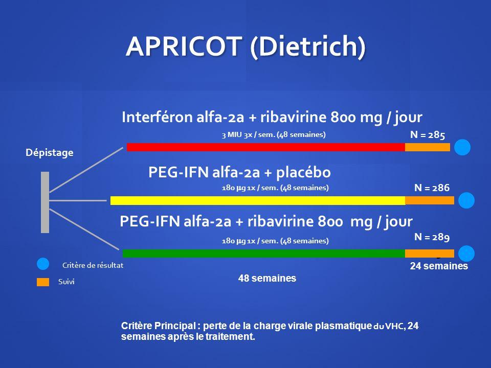 APRICOT (Dietrich) Critère Principal : perte de la charge virale plasmatique du VHC, 24 semaines après le traitement. 3 MIU 3x / sem. (48 semaines) In