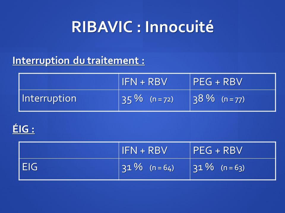 RIBAVIC : Innocuité Interruption du traitement : IFN + RBV PEG + RBV Interruption 35 % (n = 72) 38 % (n = 77) ÉIG : IFN + RBV PEG + RBV EIG 31 % (n =