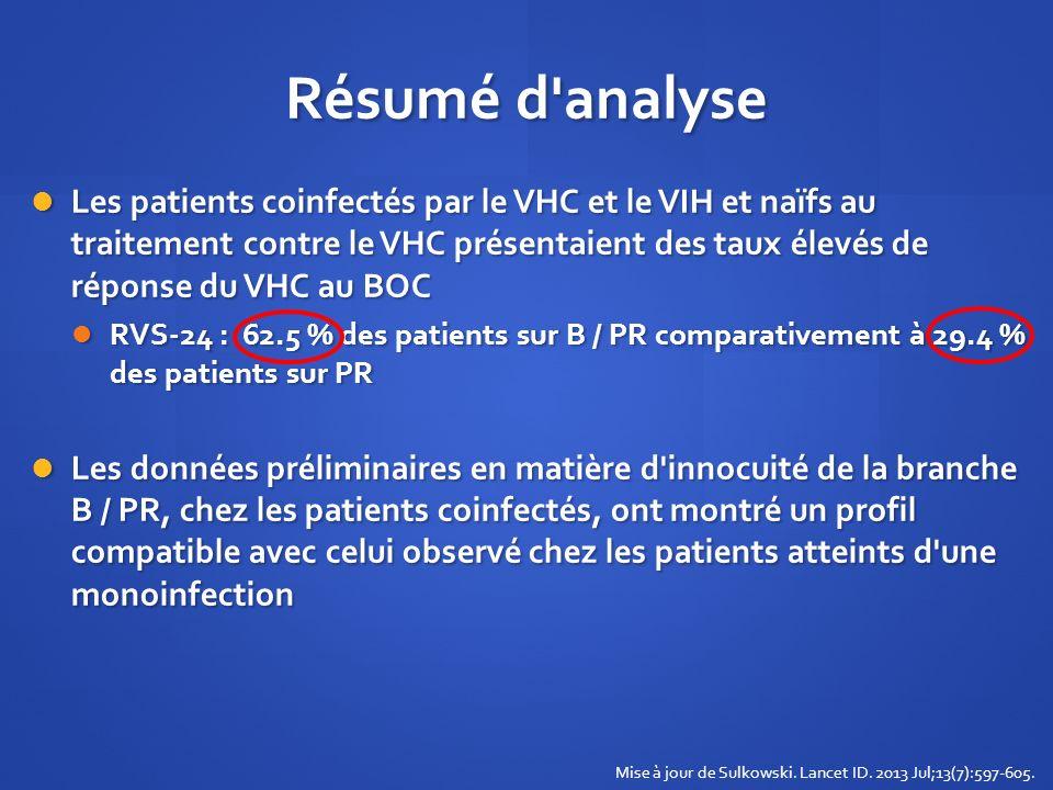 Résumé d'analyse Les patients coinfectés par le VHC et le VIH et naïfs au traitement contre le VHC présentaient des taux élevés de réponse du VHC au B