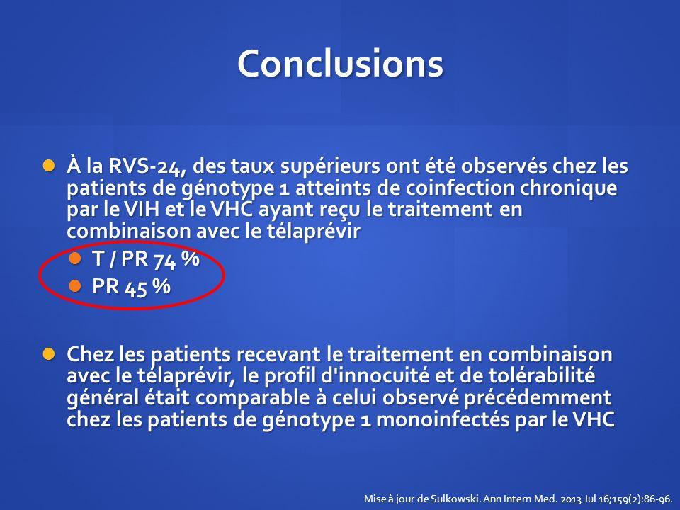 Conclusions À la RVS-24, des taux supérieurs ont été observés chez les patients de génotype 1 atteints de coinfection chronique par le VIH et le VHC a