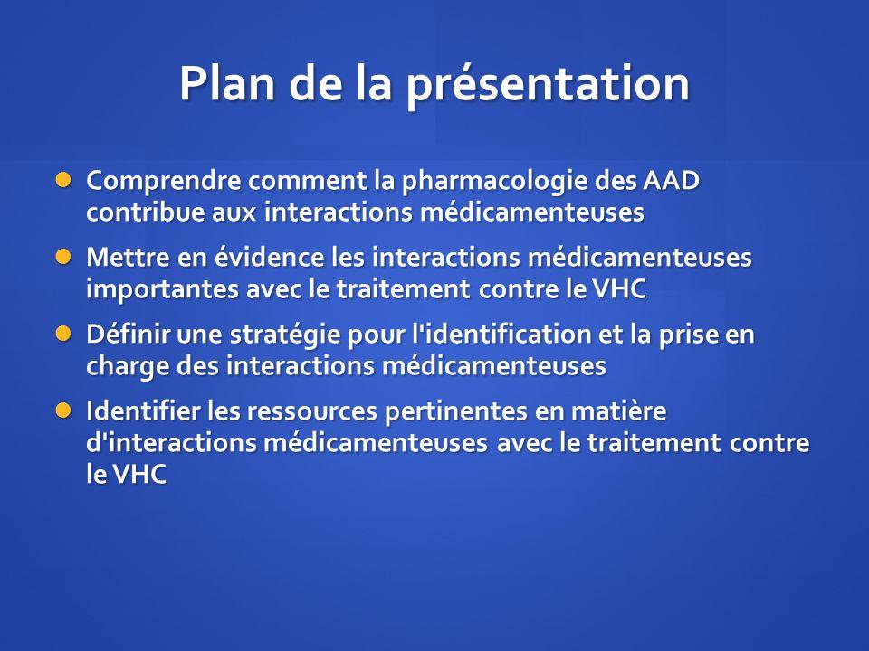 Plan de la présentation Comprendre comment la pharmacologie des AAD contribue aux interactions médicamenteuses Comprendre comment la pharmacologie des