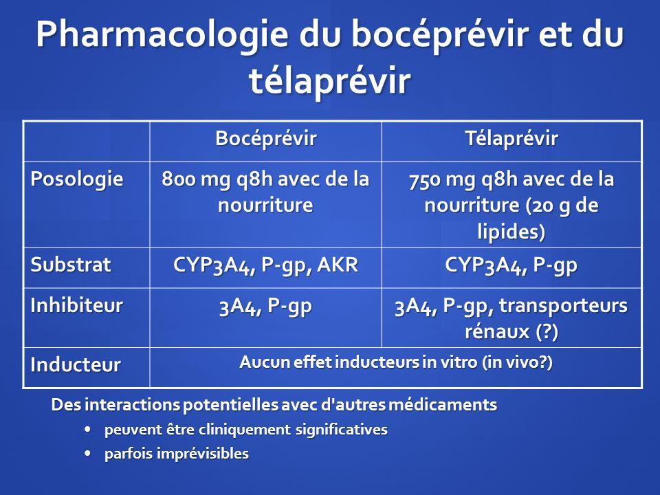 Pharmacologie du bocéprévir et du télaprévir BocéprévirTélaprévir Posologie 800 mg q8h avec de la nourriture 750 mg q8h avec de la nourriture (20 g de
