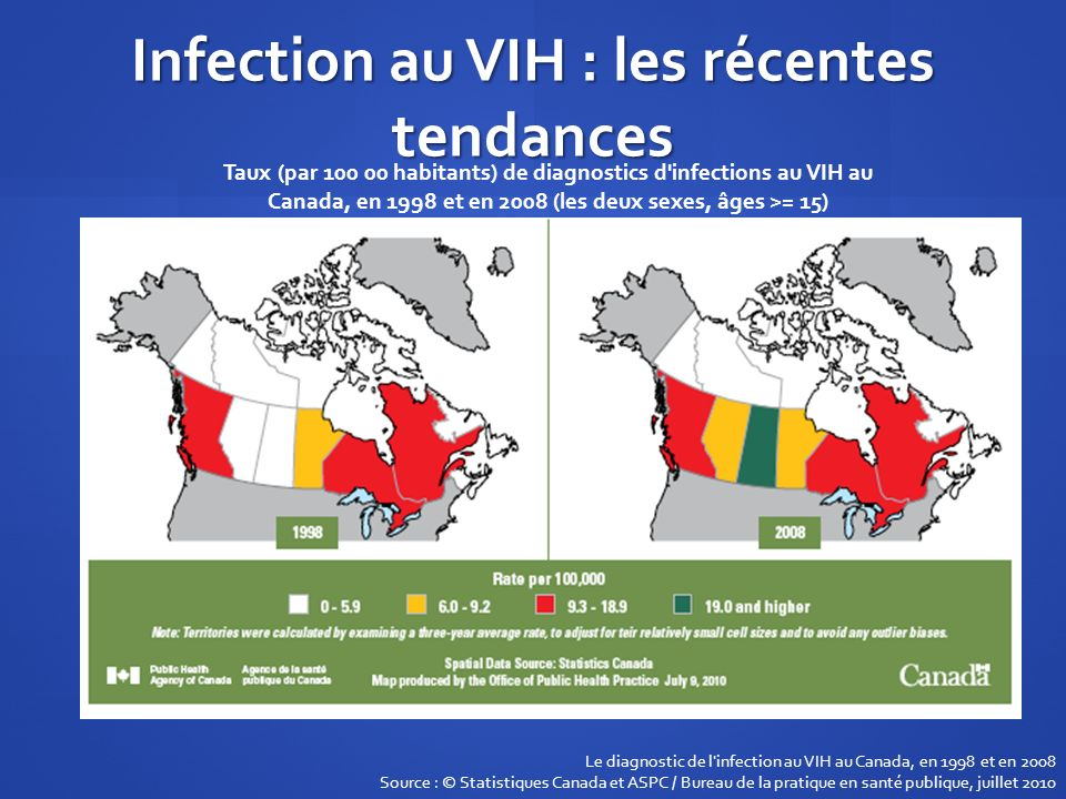 Infection au VIH : les récentes tendances Le diagnostic de l'infection au VIH au Canada, en 1998 et en 2008 Source : © Statistiques Canada et ASPC / B