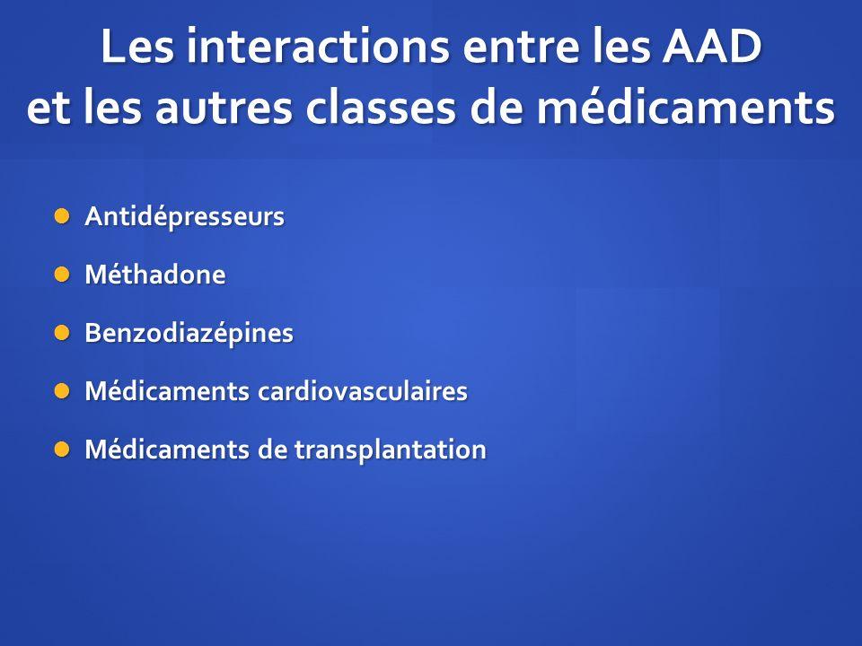 Les interactions entre les AAD et les autres classes de médicaments Antidépresseurs Antidépresseurs Méthadone Méthadone Benzodiazépines Benzodiazépine
