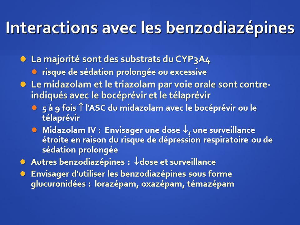 Interactions avec les benzodiazépines La majorité sont des substrats du CYP3A4 La majorité sont des substrats du CYP3A4 risque de sédation prolongée o
