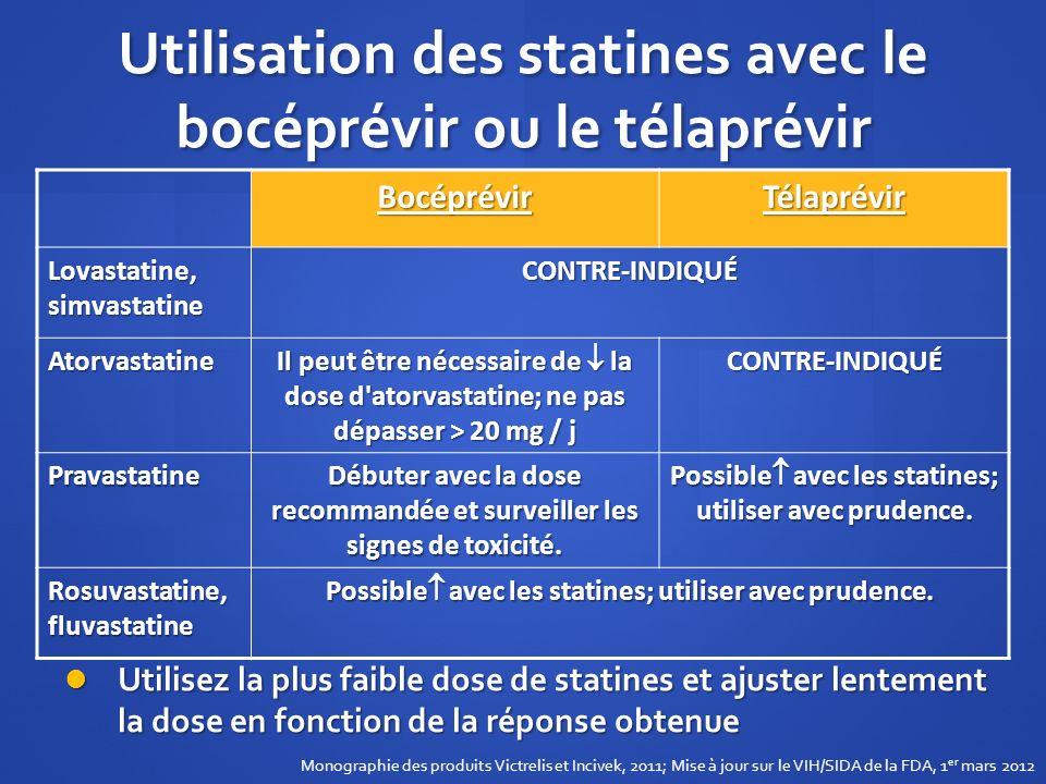 Utilisation des statines avec le bocéprévir ou le télaprévir BocéprévirTélaprévir Lovastatine, simvastatine CONTRE-INDIQUÉ Atorvastatine Il peut être