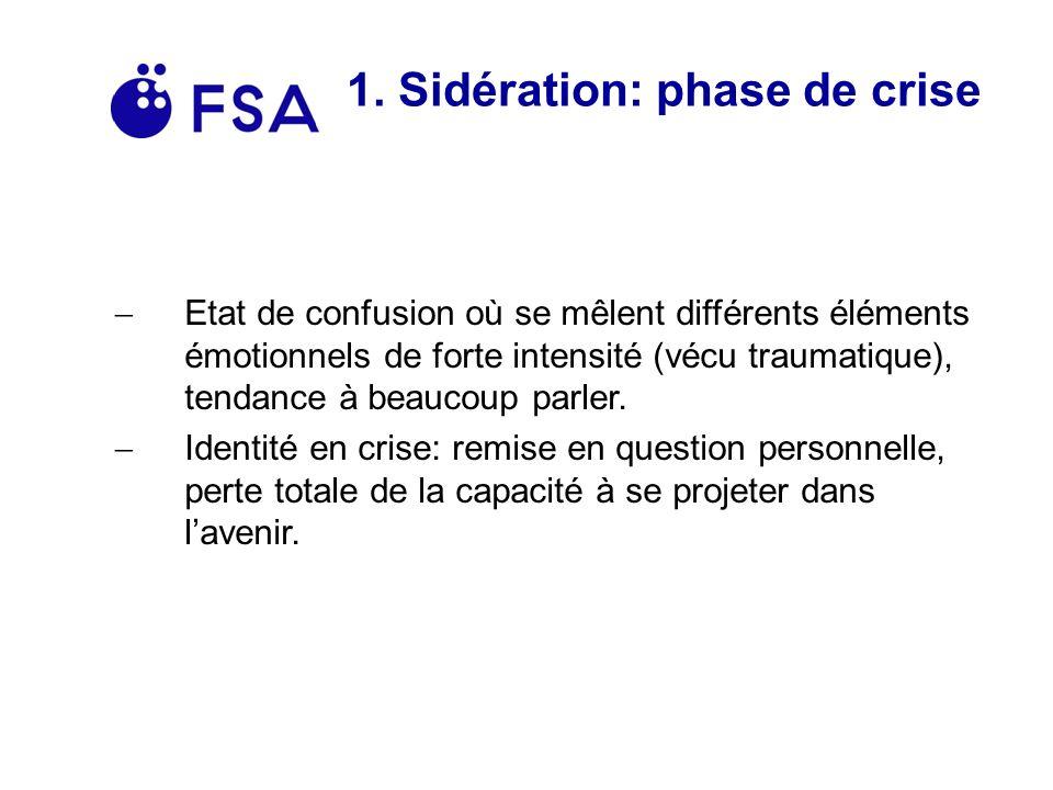 5 phases: 1.Sidération: phase de crise 2.Opposition: phase de rejet 3.Retrait: phase de repli 4.Intégration 5.Résilience (rarement atteinte)