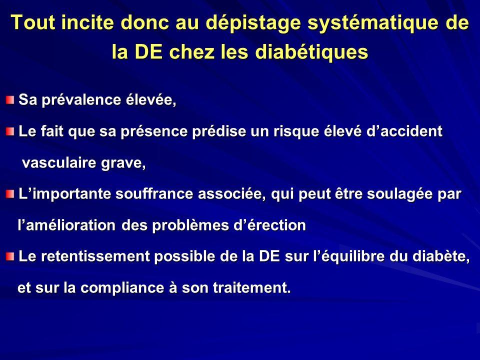 Tout incite donc au dépistage systématique de la DE chez les diabétiques Sa prévalence élevée, Sa prévalence élevée, Le fait que sa présence prédise u