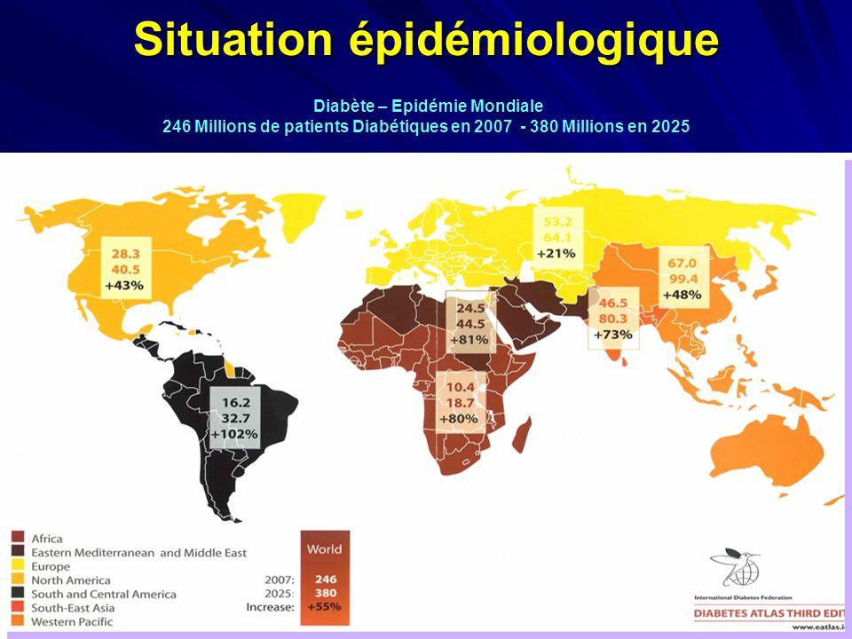 Situation épidémiologique Diabète – Epidémie Mondiale 246 Millions de patients Diabétiques en 2007 - 380 Millions en 2025