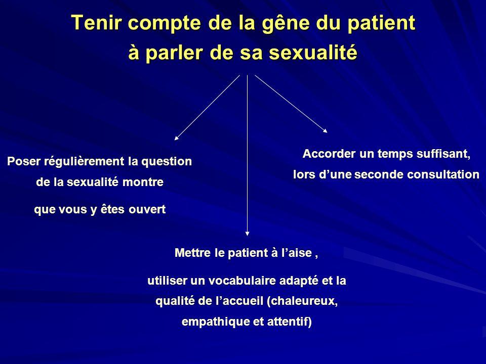 Tenir compte de la gêne du patient à parler de sa sexualité Poser régulièrement la question de la sexualité montre que vous y êtes ouvert Accorder un