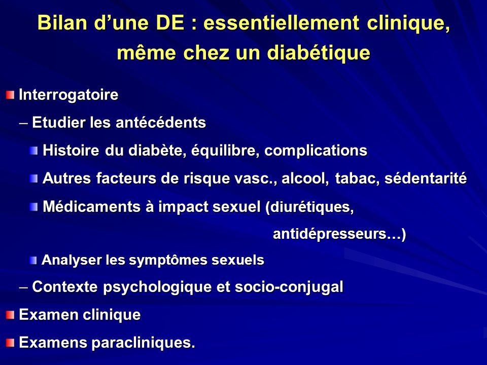Bilan dune DE : essentiellement clinique, même chez un diabétique Interrogatoire Interrogatoire – Etudier les antécédents Histoire du diabète, équilib